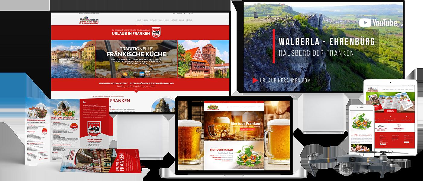 Fullservice Webdesign- Sowiesodesign Fürth